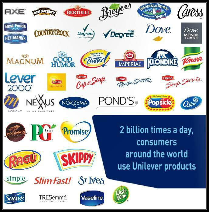 Unilever Family of Products