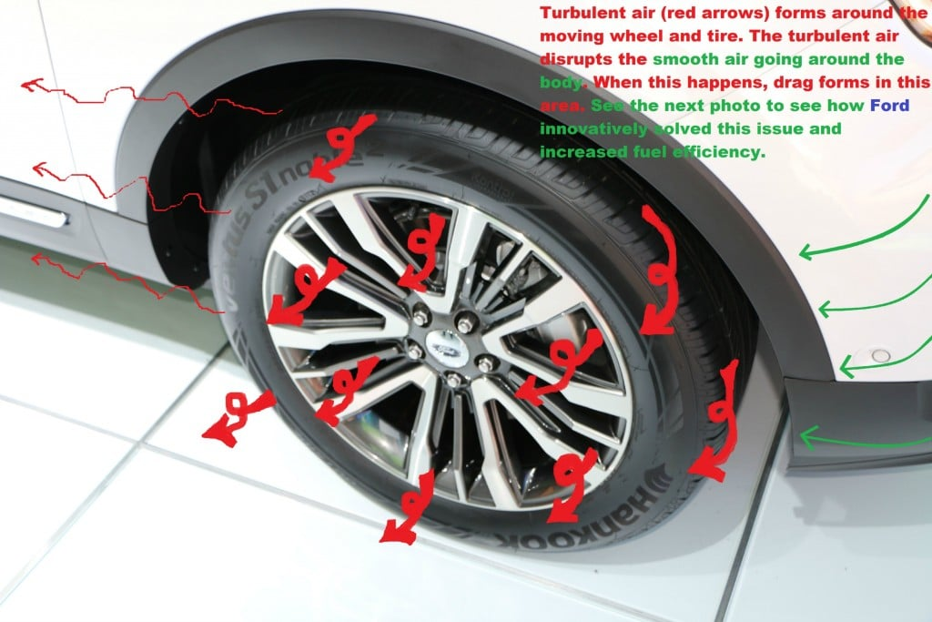 Turbulent air in tires #Ford NAIAS