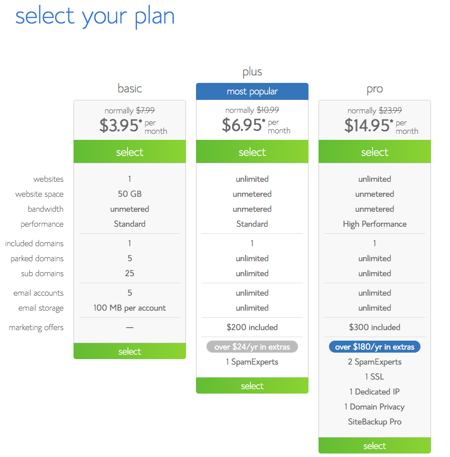 2-select-your-plan